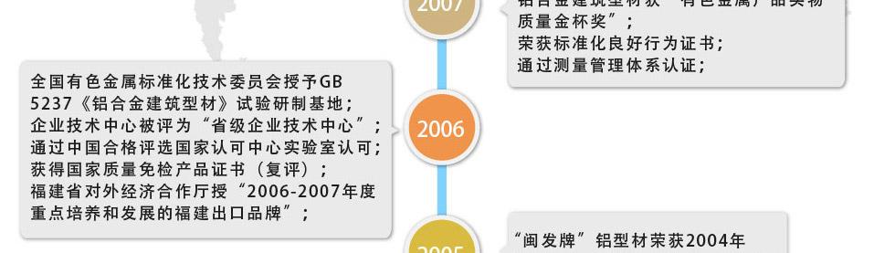 企业历程_09.jpg