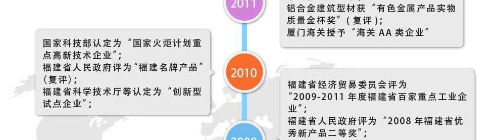 企业历程_07.jpg