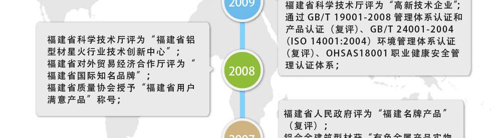 企业历程_08.jpg