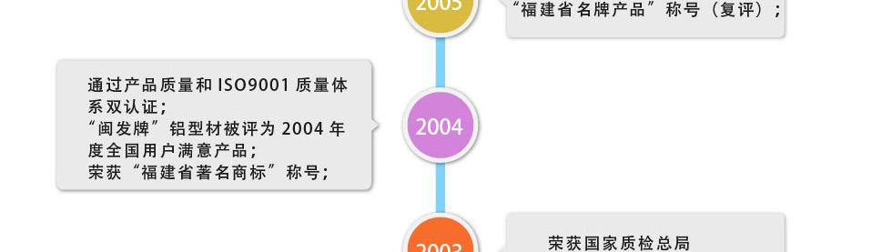 企业历程_10.jpg