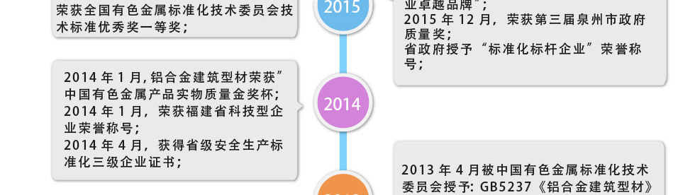 企业历程_05.jpg