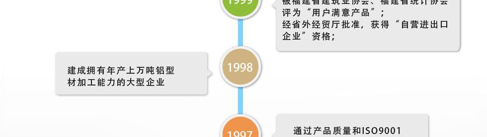 企业历程_12.jpg